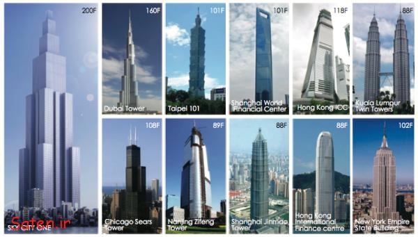 عظيمترين آسمانخراش بلندترين برج جهان برج اسمان شهر اسمان شهر اسکی سیتی