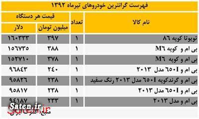 ماشین های لوکس در ایران ماشین لوکس در تهران قیمت ماشین های لوکس قیمت تویوتا کوپه GT86 قیمت تویوتا جی تی 86 تویوتا GT86 toyota gt86