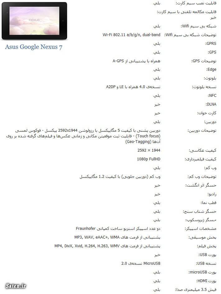 مشخصات Sony Xperia مشخصات Samsung Galaxy مشخصات Microsoft Surface مشخصات Asus Google Nexus قیمت تبلت قیمت بهترین تبلت قیمت Sony Xperia قیمت SAMSUNG Galaxy قیمت Microsoft Surface قیمت Asus Google Nexus قیمت Apple iPad Air
