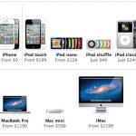 چرا محصولات اپل پر فروش است ؟