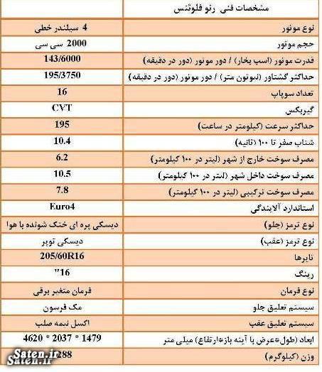 قیمت ماشین برقی در ایران