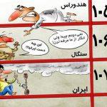 قلیان در میان شاخص های رفاه! / کاریکاتور