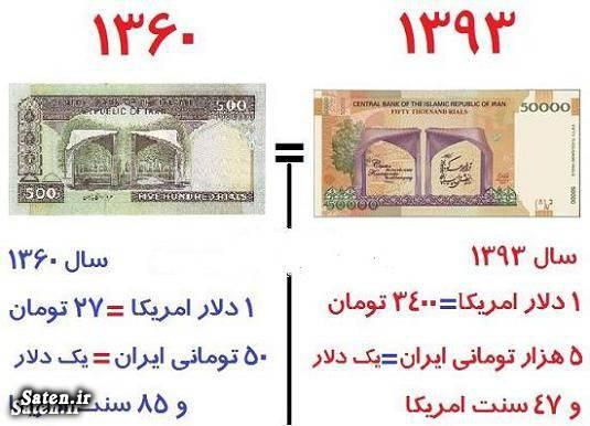 قیمت دلار سقوز قیمت ریال تورم ایران
