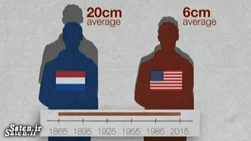 زندگی در هلند زن هلندی رژیم غذایی افزایش قد راه افزایش قد دختر هلندی افزایش قد