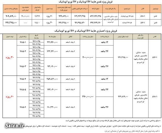 مشخصات هایما اس 7 قیمت هایما اس 7 قیمت محصولات ایران خودرو فروش اقساطی ایران خودرو Haima S7