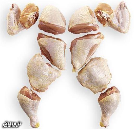 روش خرد كردن مرغ برای جوجه کباب خلاقیت آشپزی چگونه مرغ را تکه تکه کنیم بهترین سایت آشپزی بهترين روش خرد كردن مرغ اصول خانه داری آموزش خانه داری آموزش آشپزی آشپزی ساده سریع و آسان
