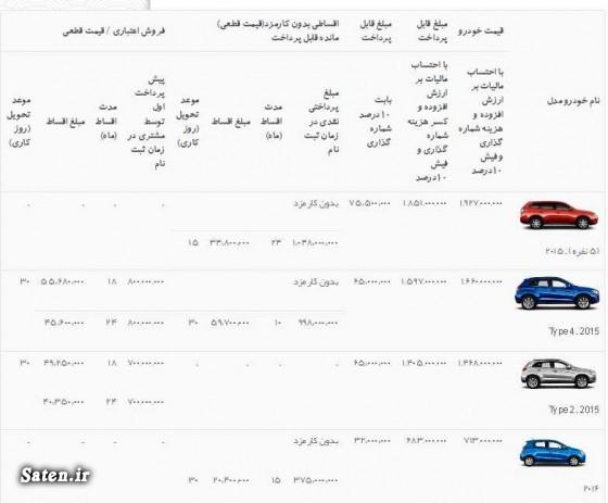 مشخصات میتسوبیشی قیمت میتسوبیشی قیمت Mitsubishi Lancer فروش اقساطی خودرو شرکت آرین موتور خودرو قسطی Mitsubishi