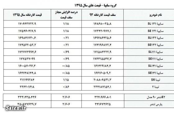 قیمت محصولات ایران خودرو قیمت جدید خودرو رئیس شورای رقابت