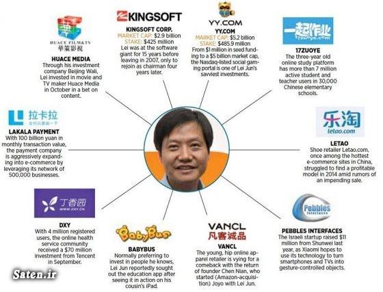 هوگو بارا میلیاردرهای چین صاحب شیائومی پولدار شدن بیوگرافی هوگو بارا بیوگرافی لی جون Lei Jun