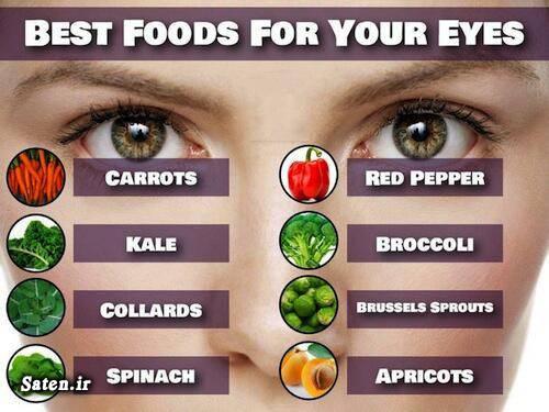 متخصص چشم پزشکی تقویت چشم تقویت بینایی افزایش بینایی احادیث امام رضا