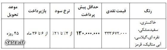 معایب رانا مشکل در 2016 و رانا مشخصات خودرو رانا قیمت محصولات ایران خودرو قیمت رانا LX قیمت رانا فروش اقساطی خودرو