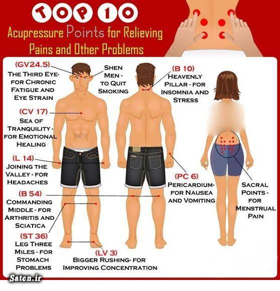 نقاط فشاری بدن نقاط حساس زنان برای تحریک نقاط حساس بدن زن طب سنتی درمان خانگی آموزش طب فشاری آکوپرشر