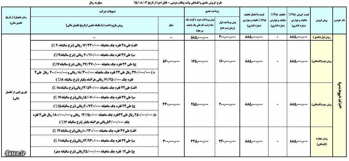 قیمت روز خودرو چینی در ایران