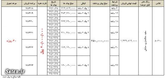 مشخصات فنی سوزوکی ویتارا قیمت محصولات ایران خودرو قیمت سوزوکی ویتارا فروش اقساطی ایران خودرو suzuki vitara