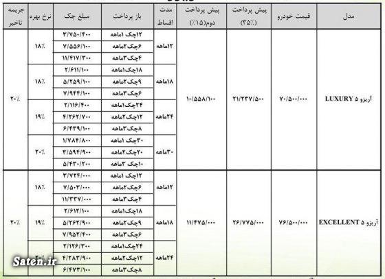 مشخصات آریزو 5 مدیران خودرو قیمت محصولات مدیران خودرو قیمت خودروهای چینی در ایران قیمت آریزو 5 شرایط فروش اقساطی آریزو 5 Chery Arrizo 5