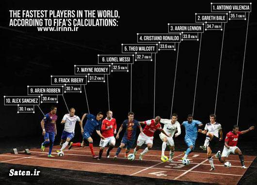 فواید دویدن دویدن تمرینات تیم ملی فوتبال تمرین افزایش سرعت انواع تمرینات ورزشی