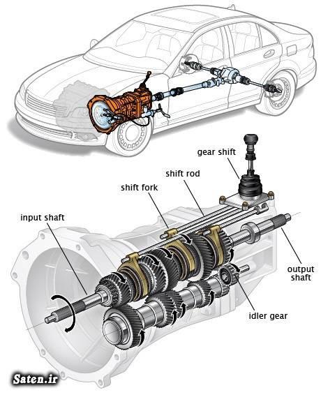 گیربکس دستی رانندگی حرفه ای آموزش و راهنمای خرید خودرو آموزش رایگان آموزش رانندگی