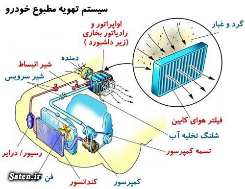 کولر خودرو چگونه کار میکند تعمیر کمپرسور کولر ماشین اواپراتور کولر خودرو اجزای کمپرسور کولر خودرو آموزش مکانیک خودرو