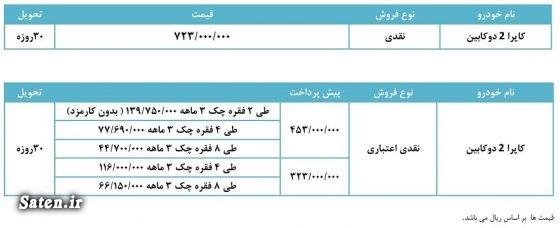 معایب کاپرا مشخصات کاپرا قیمت محصولات بهمن موتور قیمت کاپرا قیمت انواع وانت بار فروش وانت