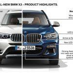 معرفی خودرو مشخصات بی ام و x3 قیمت شاسی بلند قیمت بی ام و x3 قیمت انواع بی ام و بهترین شاسی بلند بهترین بی ام و جهان BMW X3