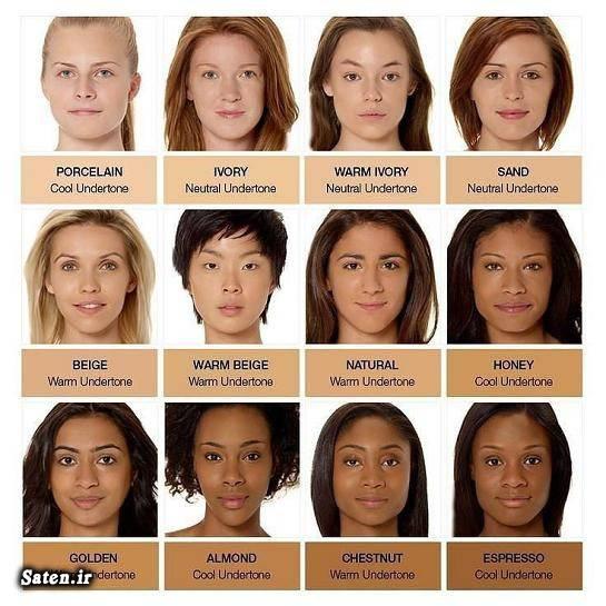دانستنی های علمی دانستنی های جالب دانستنی ها بهترین رنگ پوست برای زنان انواع رنگ پوست با عکس آیا میدانستید