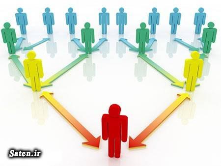 معایب بازاریابی شبکه ای مشاوره شغلی درآمد بازاریابی شبکه ای بازاریابی فروش بازاریابی چیست آموزش بازاریابی شبکه ای آموزش بازاریابی