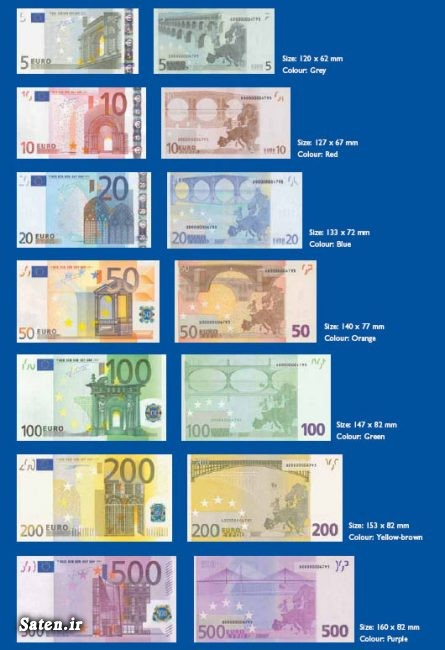 هر یورو به پول ایران چقدر است هر يورو چند تومان است عکس انواع اسکناس یورو درشت ترین اسکناس یورو تشخیص یورو تقلبی اطلاعات عمومی روز اسکناس یورو اسکناس 500 یورویی جدید اسکناس 50 یورویی اسکناس 200 یورویی اخبار بانکی ابعاد اسکناس 500 یورویی