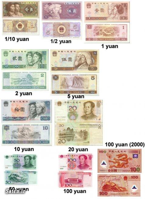 یوان چین واحد پول چین rmb هر rmb چند ریال است علامت یوان چین تبدیل یوان به دلار تبدیل یوان به تومان اطلاعات عمومی روز اخبار بانکی