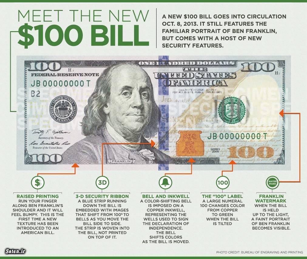 عکس پول یک دلاری