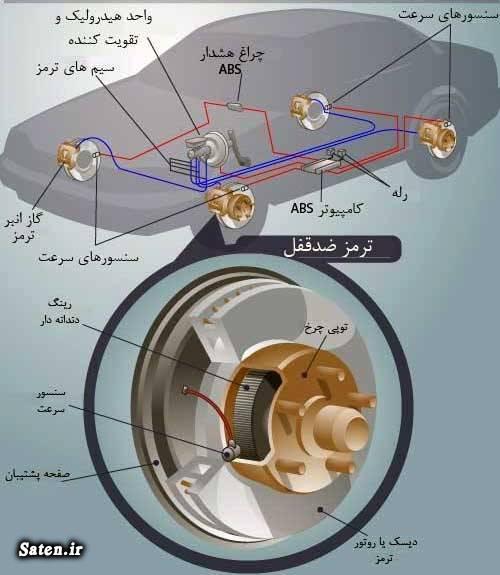 نکات فنی ماشین مجله خودرو دانستنی های جالب خودرو ترمز خودرو ترمز abs پراید ترمز abs