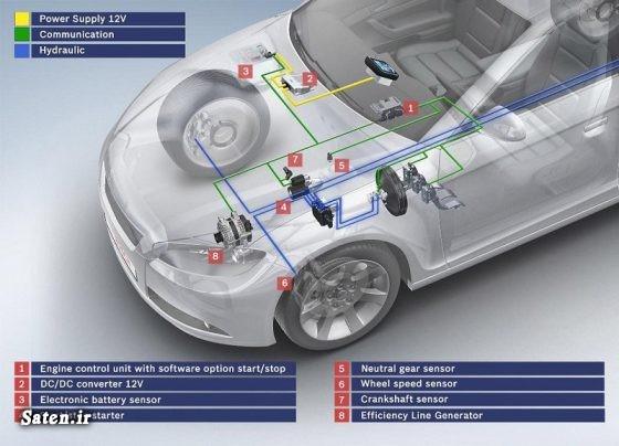 نکات فنی ماشین مجله خودرو انواع آپشن های خودرو استپ استارت چیست اخبار تکنولوژی آپشن چیست