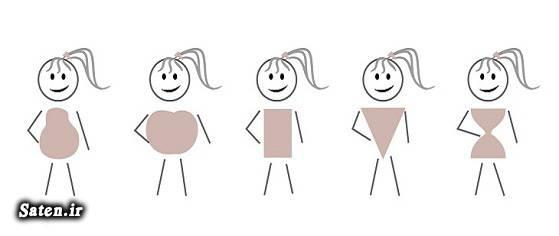 رپورتاژ آگهی ارزان خرید رپورتاژ آگهی چی بپوشم انواع فرم بدن زنان