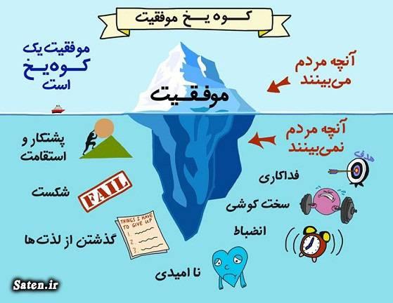 موفقیت در کسب و کار موفقیت در زندگی و کار فرمول موفقیت عوامل موفقیت افراد موفق چیست راز موفقیت آموزش موفقیت