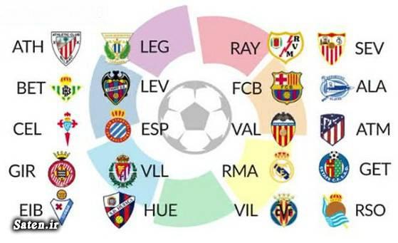 نتیجه بازی رئال مادرید نتیجه بازی بارسلونا ساعت بازی رئال مادرید امشب جدول لالیگا اسپانیا پخش زنده بازی رئال مادرید برنامه بازیهای لالیگا بازی بعدی بارسلونا بازی امشب بارسلونا ساعت چند است اخبار لالیگا اخبار رئال مادرید اخبار بارسلونا