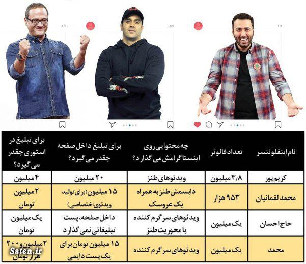 سلبریتی های ایرانی از اینستاگرام چقدر پول در میآورند؟