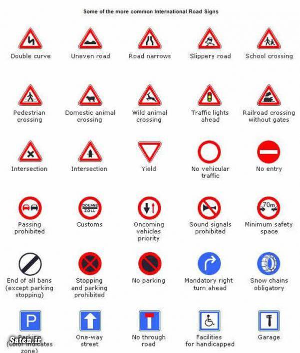 علائم راهنمایی و رانندگی به زبان انگلیسی و فارسی